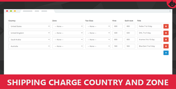 Shipping Charge Country and Geo Zone For Opencart